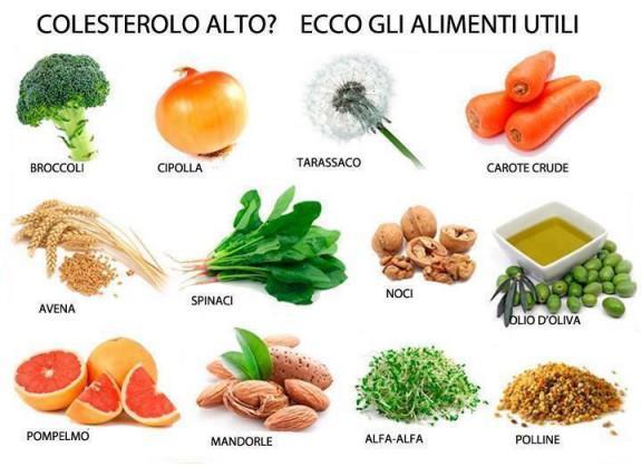 alimenti indicati per chi ha colesterolo alto