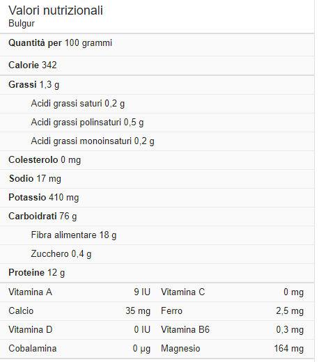 tabella riassuntiva di tutte le proprietà nutrizionali del bulgur